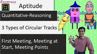 Solving 3 Types of Circular Track Problems (First Meeting, Meeting at Start, Meeting Points)