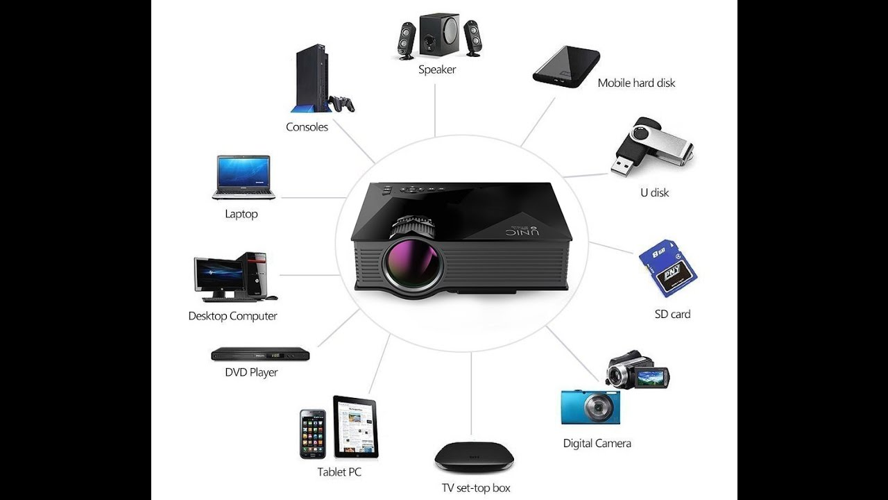 Projector Unic Uc 46 Unboxing In Depth Review Best 4800 Rs Wireless Network Diagram Home Entertainment Rsapprox 68 Youtube