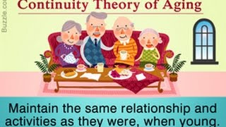 Continuity Theory of Aging Explained with Examples