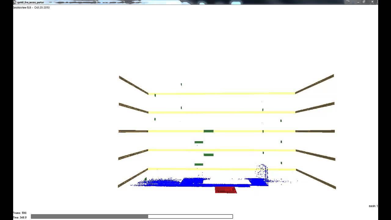 Problem with sprinklers in Pyrosim/FDS