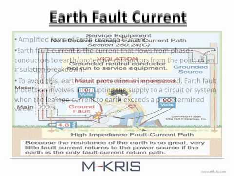 Common Electrical Terms & Faults Explained - YouTube