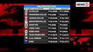 Palitan ng Piso kontra Dolyar | April 12, 2019