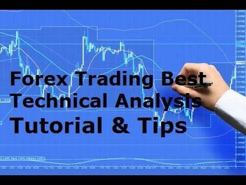 ... forex | FXDD Malta Forex Technical Analysis Tutorials, Free FX