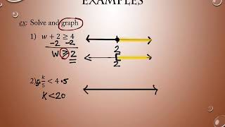3.11 Linear and Absolute Value Inequalities (part 1) thumbnail