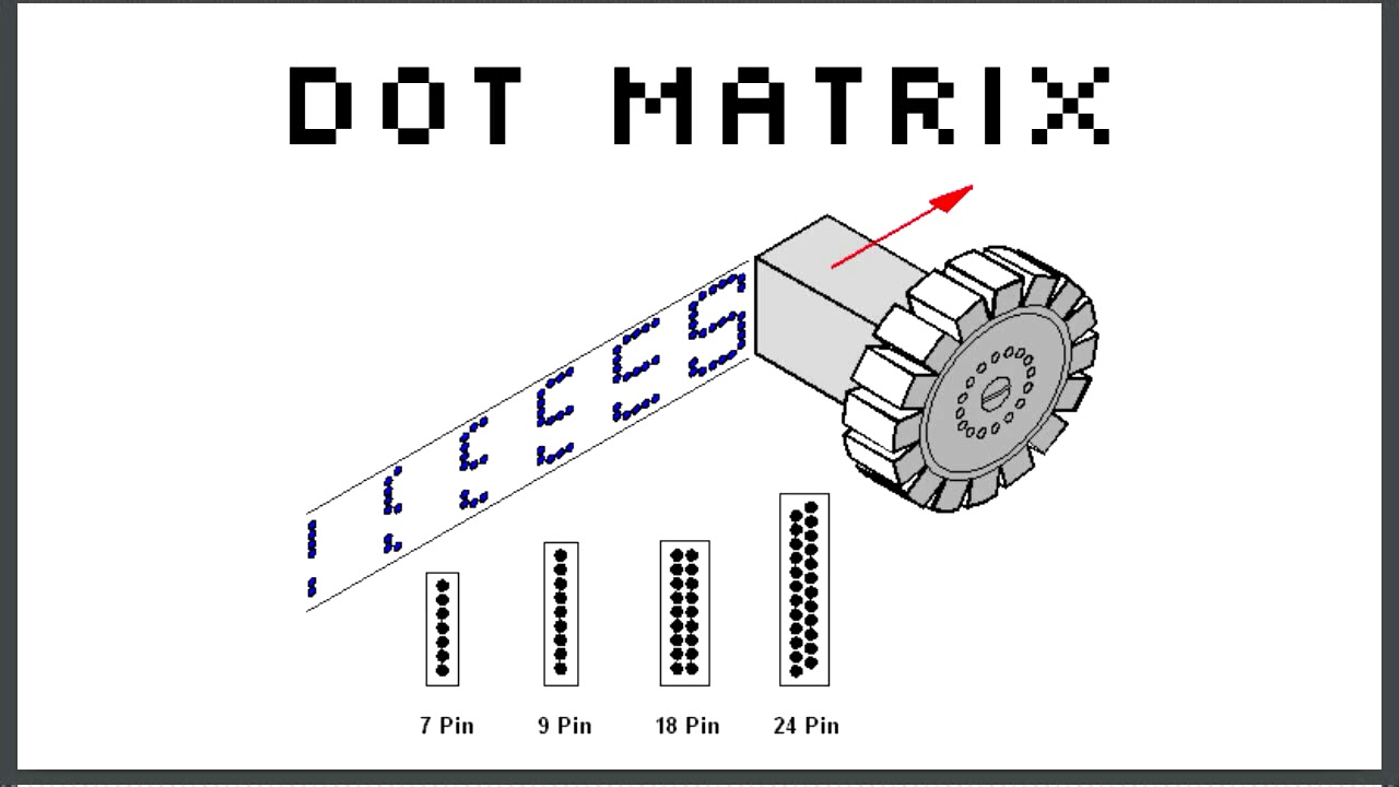 Image from Bit Splotches: Dot Matrix Printing with Python