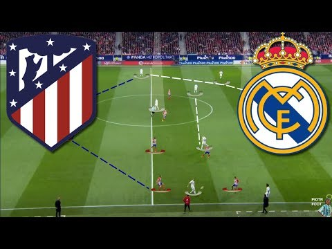 The Derby Of Madrid | Atletico-Real Tactical Analysis