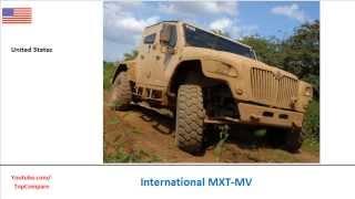 Pindad Komodo versus International MXT-MV, wheeled armoured vehicle 4x4 all specs comparison