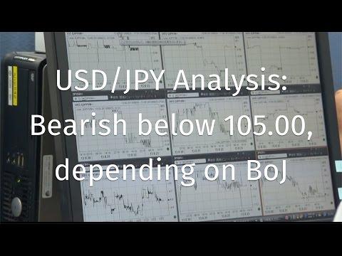 USD/JPY Analysis: Bearish below 105.00, depending on BoJ