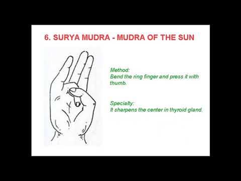 Buddha's Hand Mudras, Magical Healing, Hand mudras!! Yoga Mudras