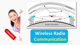 Introduction to Wireless Radio Communication in HINDI