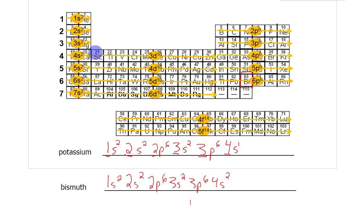 electron dot diagram periodic table 98 jeep cherokee sport radio wiring configuration, bohr models, lewis diagrams - youtube