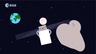 #AskRosetta - Who sends the commands to Rosetta?