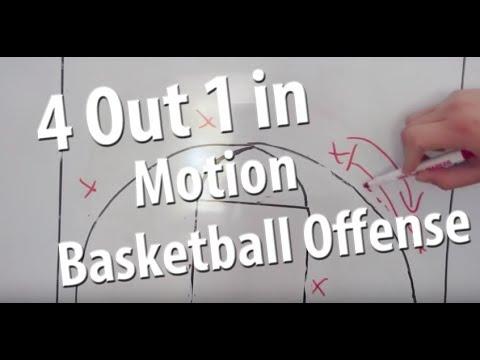 basketball motion offense screen