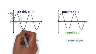 what is frequency in hindi