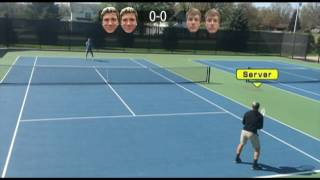 Real World Video Game - Wii Sports Tennis (2017)