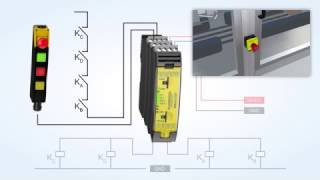 Schmersal Protect SRB-E: Multi functional safety relay modules