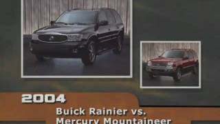 Buick Rainier CXL (2004) Competitive Comparisons