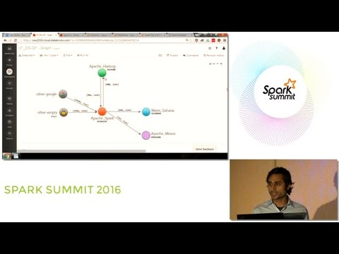 """Exploring Wikipedia With Apache Spark"" - Part 2, Advanced Training by Sameer Farooqui (Databricks)"