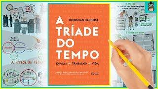COMO SER MAIS PRODUTIVO | A TRÍADE DO TEMPO | Christian Barbosa | Resumo Animado