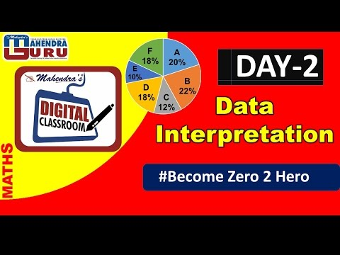 #DIGITAL CLASSROOM | DATA INTERPRETATION | DAY - 2