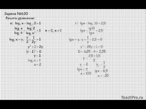 reshebnik-10-klass-algebra-i-nachala-matematicheskogo-analiza-nikolskiy