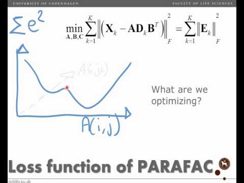 Multi-way Analysis. Part 23a.The Algorithm