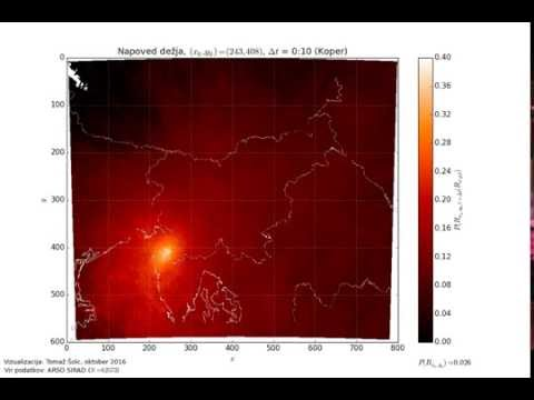 Napoved dežja iz radarske slike po Bayesovem izreku