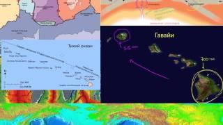 видео История Гавайских островов