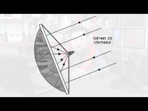 Спутниковые антенны установка своими руками настройка 4