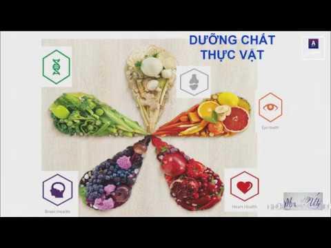 Vai Trò Của Chất Xơ, Vitamin & Chất Khoáng - PGS.TS Lê Bạch Mai