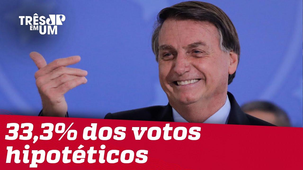 Bolsonaro seria reeleito em todos os cenários