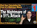 Bitcoin 101 The Nightmare of a 51% Attack Part 1 Calculating the Costs