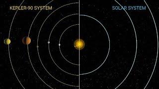 encontrado sistema solar com 8 planetas
