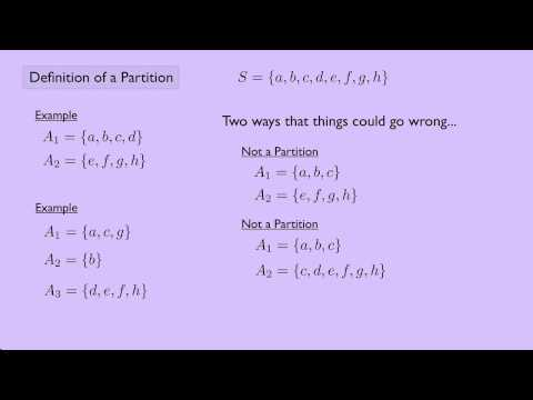 (Abstract Algebra 1) Definition of a Partition