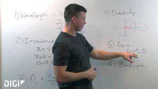 Antenna Design and Integration Fundamentals