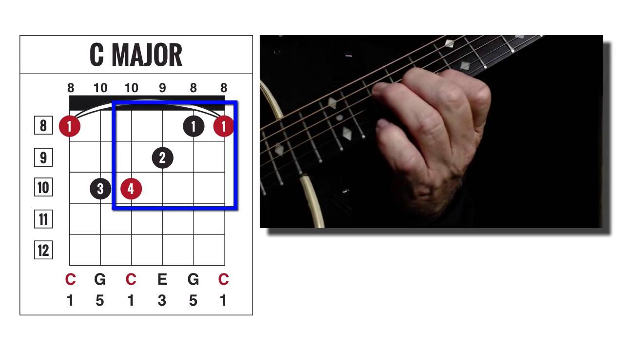 C Major Guitar Chord Ace Chord Finder Code E8 Youtube
