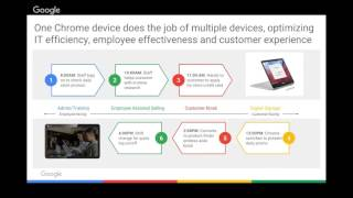 Optimizing your Retail Business with Google Chrome