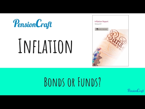 Inflation Linked Funds