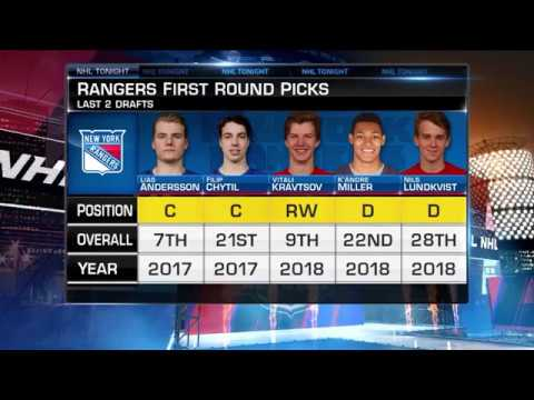 NHL Tonight:  Rangers outlook:  Looking at the Rangers as their rebuild continues  Jul 19,  2018