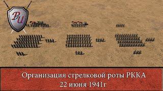 Уголок истории: структура стрелковой роты РККА 22 июня 1941г