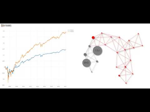 Video on graph-based machine learning for ETF Portfolio construction