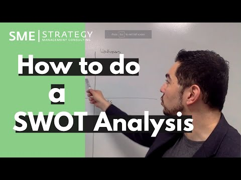 SWOT Analysis: What it is and how to use it