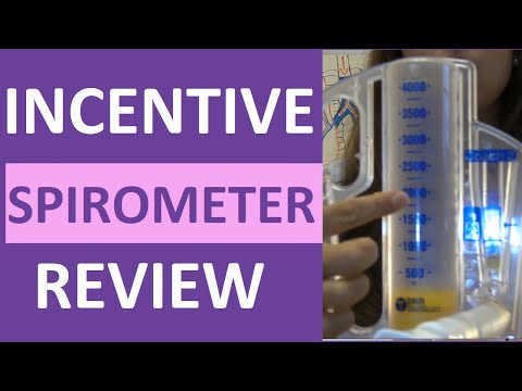Incentive Spirometry (Spirometer) NCLEX Review for Nursing with Demonstration