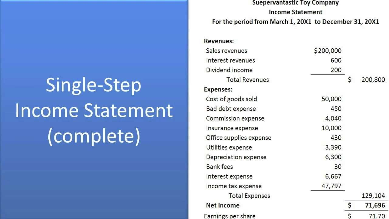 Part A: Prepare Financial Statements - Income Statement - Slides 1 ...