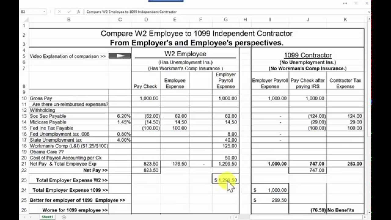 11 B Comparison of W2 employee to 1099 independent contractor13 ...