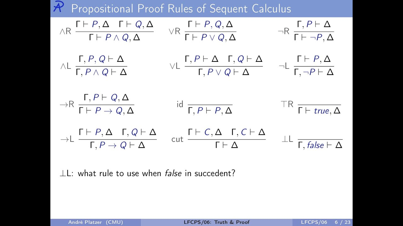 303f99eeb 06  Truth   Proof - Logical Foundations of Cyber-Physical Systems ...