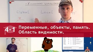 Урок 4 (часть 1): Переменные, объекты, память. Область видимости