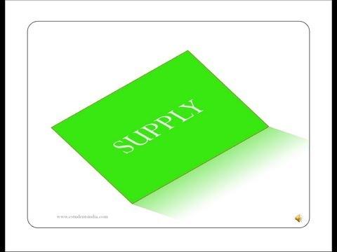 "ECONOMICS VIDEO CLASS  "" SUPPLY """