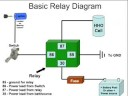 hqdefault basic relay diagram iow what goes where youtube vf4 45f11 wiring diagram at soozxer.org
