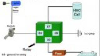 Basic Relais schema - IOW wat er waar